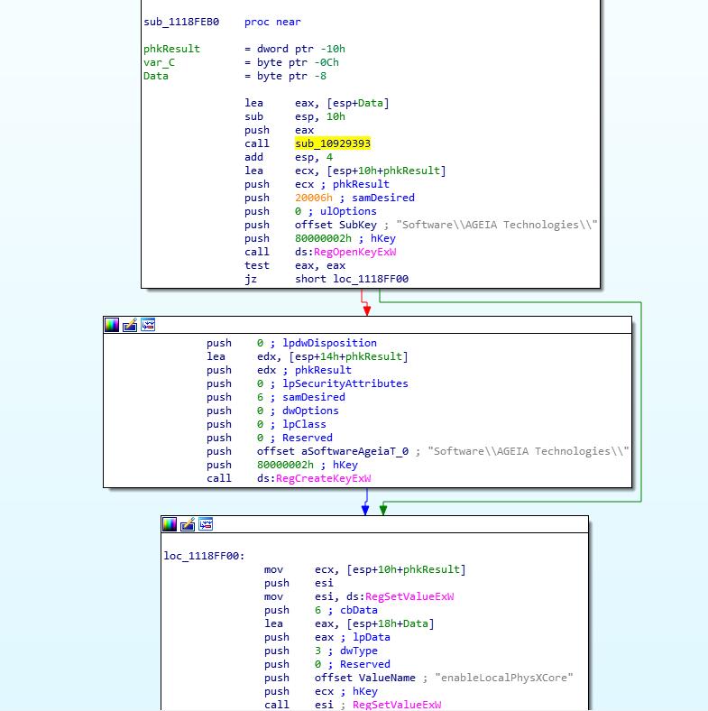 enableLocalPhysXCore's 'set' method